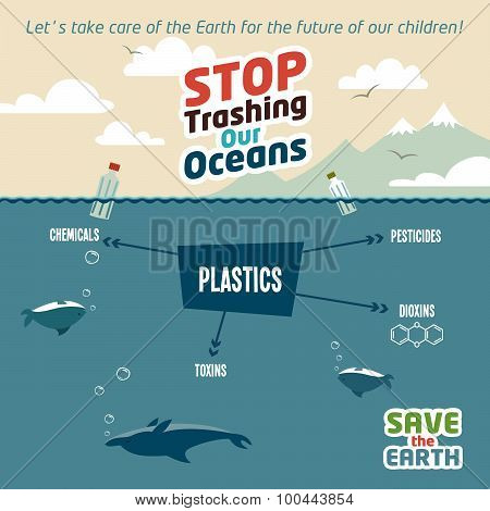 stop trashing our oceans poster id 100443854