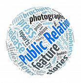 Public Relation Concept in Word Collage