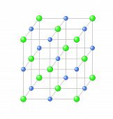 Chemical Crystal Lattice Of Sodium Chloride Salt
