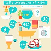 Infographics daily consumption of water. Vector illustration. Flat design.