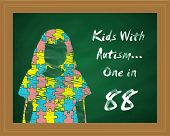 Kids With Autism...One in 88