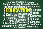Education word cloud on green background
