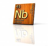 Niobium Form Periodic Table Of Elements - Wood Board