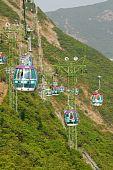 HongKong Ocean Park Cable Car System