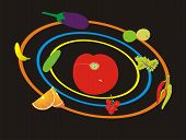 Planet from vegetables