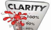 Clarity Thermometer Measure Clear Communication Level 3d Animation poster