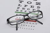 Eyeglasses on an Eye Chart