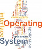 Sistema operativo Word Cloud