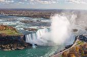 Niagara Falls: Horseshoe