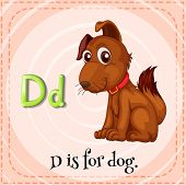 Illustration of a letter D is for dog