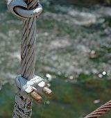 Detailed Chain