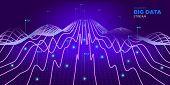 Cyber Big Data System. Purple Statistic Light Background. Dynamic Digital Binary. Purple Wave Big Da poster