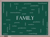 stock photo of niece  - Family Word Cloud Concept on a Blackboard with great terms such as loving parents home and more - JPG