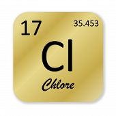 Chlorine element, french chlore