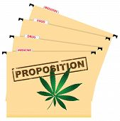 Use Of Cannabis