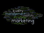Concept or conceptual abstract success or teamwork marketing word cloud or wordcloud isolated on bla