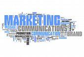 Word Cloud Marketing Communications
