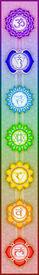 pic of tantra  - Illustration of the seven main chakras mandalas - JPG