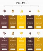 Income Infographic 10 Option Ui Design.save Money, Profit, Investment, Profitability Simple Icons poster