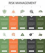 Risk Management Infographic 10 Steps Ui Design.control, Identify, Level Of Risk, Analyze Simple Icon poster