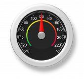 a 3D speedometer