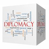 Diplomacy 3D Cube Word Cloud Concept