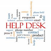 Help Desk Word Cloud Concept