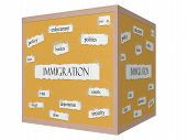 Immigration 3D Corkboard Word Concept
