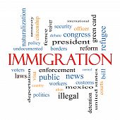 image of deportation  - Immigration Word Cloud Concept with great terms such as reform borders alien and more - JPG
