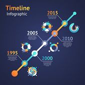 Timeline infograhics. Idea to display information with ranking a