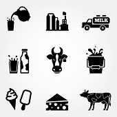 picture of milk products  - Dairy products  - JPG