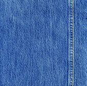detailed blue jeans texture