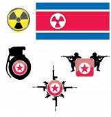 nuclear threat set