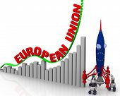 The Graph Of European Union Success. Graph Of Rapid Growth With Red Word European Union And Rocket I poster