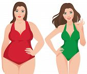 Before And After Weight Loss Fat And Slim Woman On A White Background Vector Illustration poster