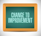 Change To Improvement Message Illustration