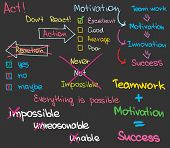 foto of employee month  - Sets of different kinds of motivational charts - JPG