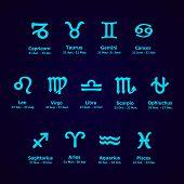 Zodiac Icons. Horoscope Set. poster