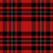 Tartan Pattern. Scottish Cage. Scottish Red Checkered Background. Scottish Plaid In Red And Black Co poster
