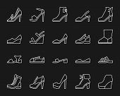 Shoes Thin Line Icons Set. Outline Monochrome Web Sign Kit Of Footwear. Fashion Linear Icon Collecti poster