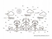 Linear Air Electric Station, Wind Energy Park, Wind Power Station Vector Illustration. Air Energy, W poster