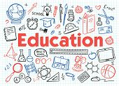 Hand Drawn Design Vector Illustration, Set Of Education, Education Process, Learning In Educational  poster
