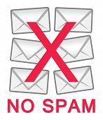 No spam mail warning sign.