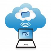 Cloud computing concept. Laptop synchronizing data located in the