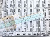 Slide rule of logarithmic tables