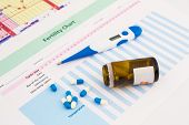 Electronic Thermometer And Pills On Fertility Chart