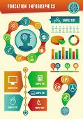 stock photo of cognitive  - Vector education infographics with design elements and icons - JPG