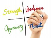 image of swot analysis  - SWOT analysis diagram written by 3d hand over white background - JPG