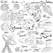 stock photo of meteors  - Space doodles icons set - JPG