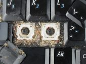 Dirty Laptop Keyboard
